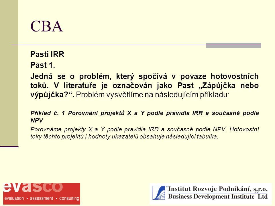 """30 CBA Pasti IRR Past 1. Jedná se o problém, který spočívá v povaze hotovostních toků. V literatuře je označován jako Past """"Zápůjčka nebo výpůjčka?""""."""