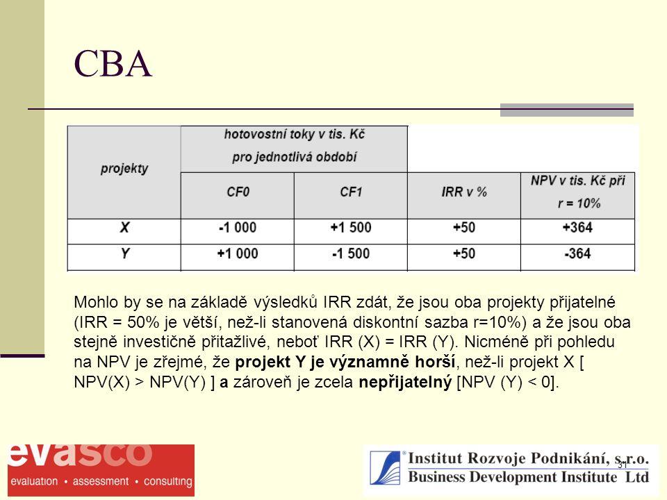 31 CBA Mohlo by se na základě výsledků IRR zdát, že jsou oba projekty přijatelné (IRR = 50% je větší, než-li stanovená diskontní sazba r=10%) a že jsou oba stejně investičně přitažlivé, neboť IRR (X) = IRR (Y).