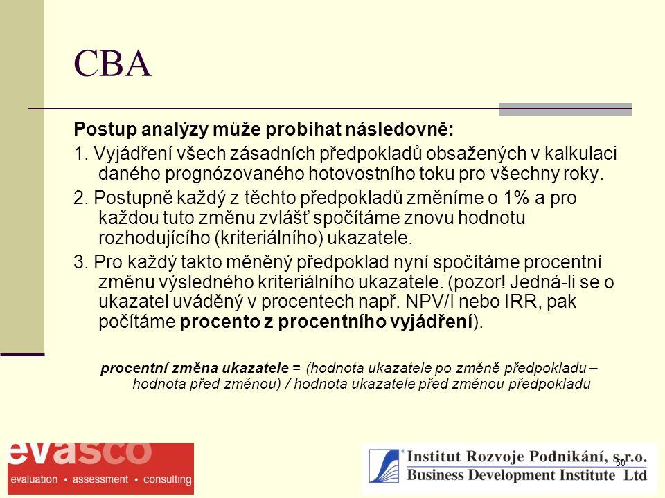 50 CBA Postup analýzy může probíhat následovně: 1. Vyjádření všech zásadních předpokladů obsažených v kalkulaci daného prognózovaného hotovostního tok