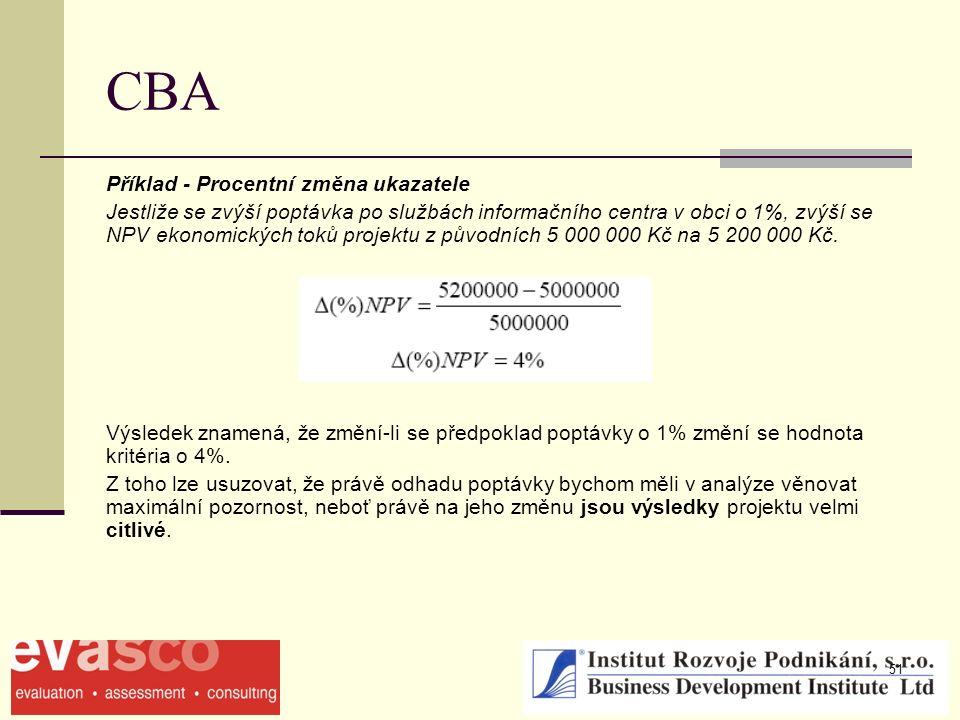 51 CBA Příklad - Procentní změna ukazatele Jestliže se zvýší poptávka po službách informačního centra v obci o 1%, zvýší se NPV ekonomických toků projektu z původních 5 000 000 Kč na 5 200 000 Kč.