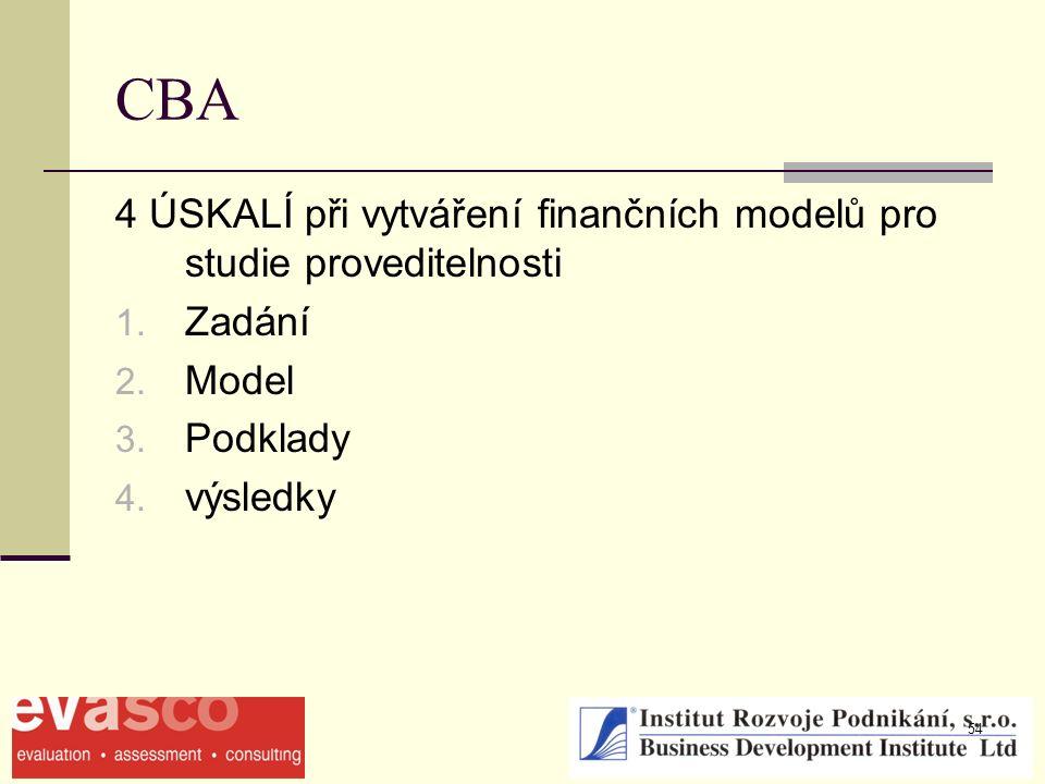 54 CBA 4 ÚSKALÍ při vytváření finančních modelů pro studie proveditelnosti 1. Zadání 2. Model 3. Podklady 4. výsledky