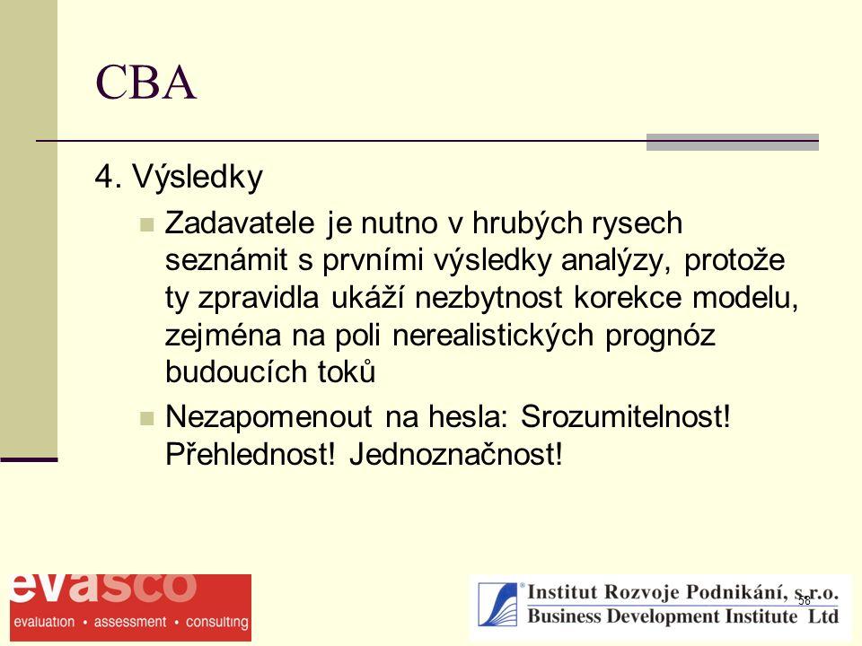 58 CBA 4. Výsledky Zadavatele je nutno v hrubých rysech seznámit s prvními výsledky analýzy, protože ty zpravidla ukáží nezbytnost korekce modelu, zej