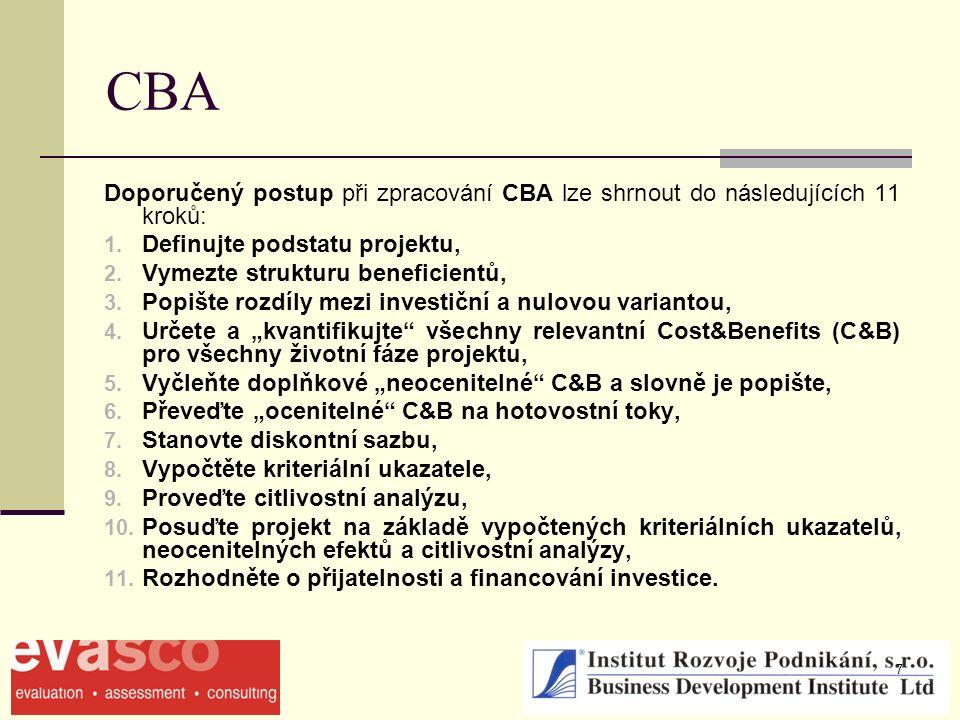 7 CBA Doporučený postup při zpracování CBA lze shrnout do následujících 11 kroků: 1. Definujte podstatu projektu, 2. Vymezte strukturu beneficientů, 3