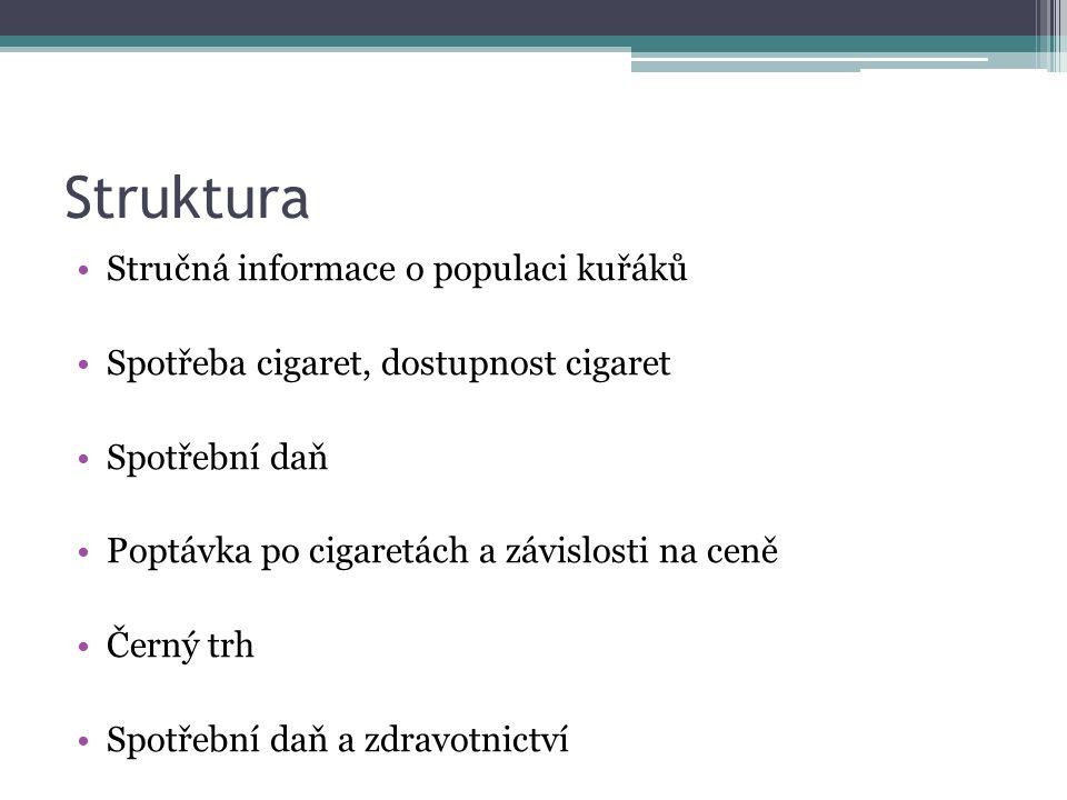 Rozdělení kuřáků v populaci Necelá třetina populace v aktivním věku v ČR kouří...