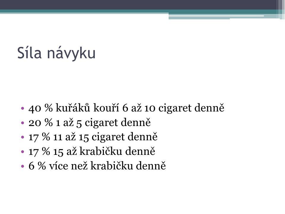 Zdanění cigaret v ČR Daň z cigaret má tři složky ▫Daň z přidané hodnoty ve zvýšené sazbě (19 %) ▫Spotřební daň z cigaret  Pevná složka – 1,12 Kč/kus  Procentní část – 28 % Spotřební daň nesmí být po výpočtu nižší než 2,10 Kč/kus Dochází ke dvojímu zdanění – spotřební daň se počítá z ceny zvýšené o DPH