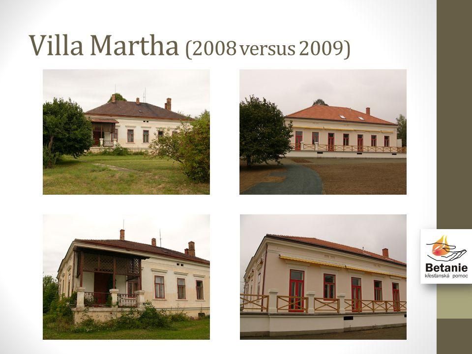 Villa Martha (2008 versus 2009)