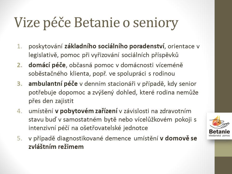 Vize péče Betanie o seniory 1.poskytování základního sociálního poradenství, orientace v legislativě, pomoc při vyřizování sociálních příspěvků 2.domácí péče, občasná pomoc v domácnosti víceméně soběstačného klienta, popř.