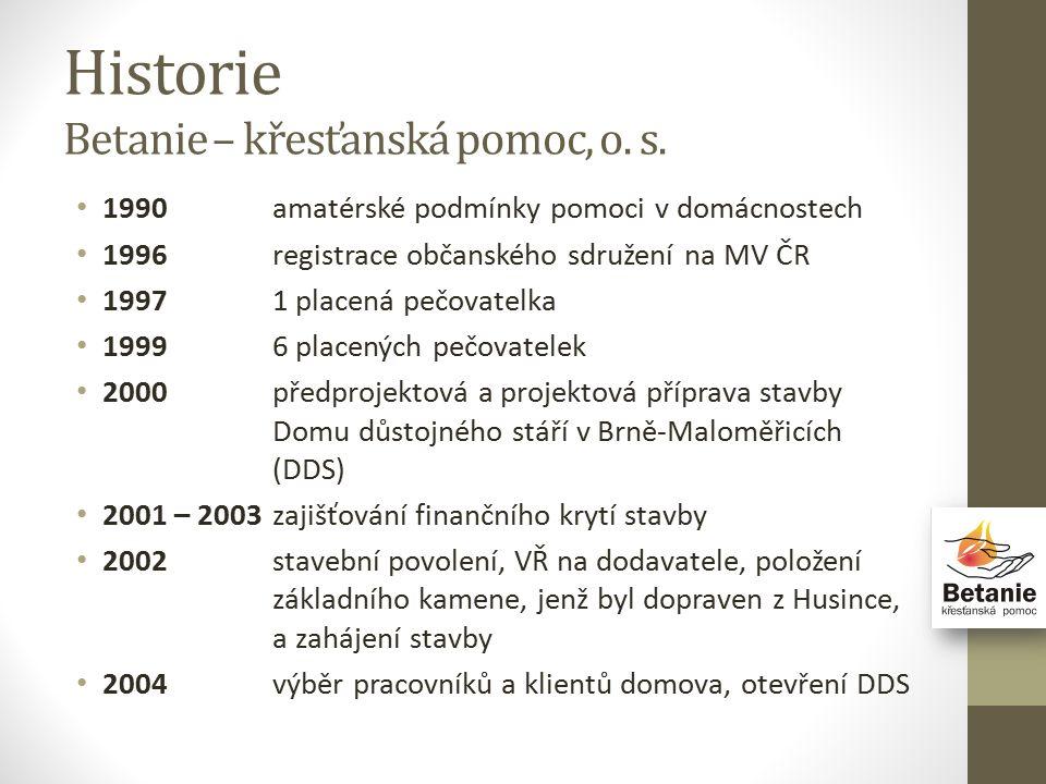 Historie Betanie – křesťanská pomoc, o.s.