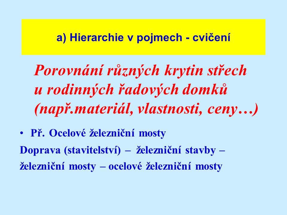 a) Hierarchie v pojmech - cvičení Porovnání různých krytin střech u rodinných řadových domků (např.materiál, vlastnosti, ceny…) Př.