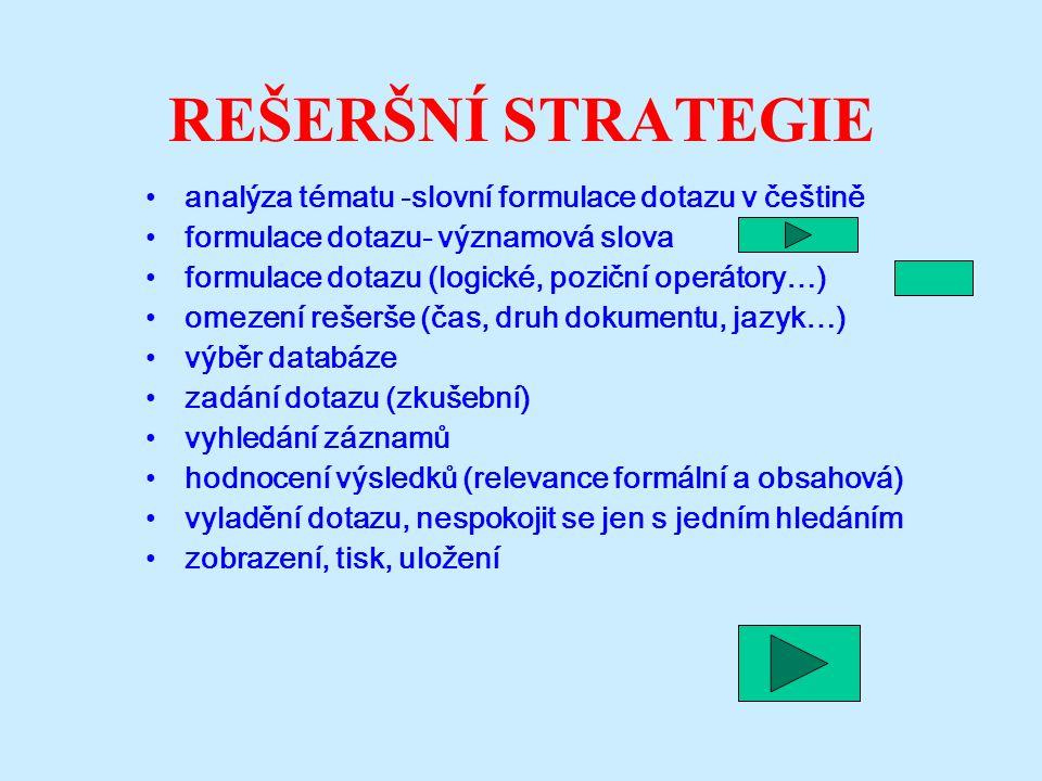 REŠERŠNÍ STRATEGIE analýza tématu -slovní formulace dotazu v češtině formulace dotazu- významová slova formulace dotazu (logické, poziční operátory…) omezení rešerše (čas, druh dokumentu, jazyk…) výběr databáze zadání dotazu (zkušební) vyhledání záznamů hodnocení výsledků (relevance formální a obsahová) vyladění dotazu, nespokojit se jen s jedním hledáním zobrazení, tisk, uložení
