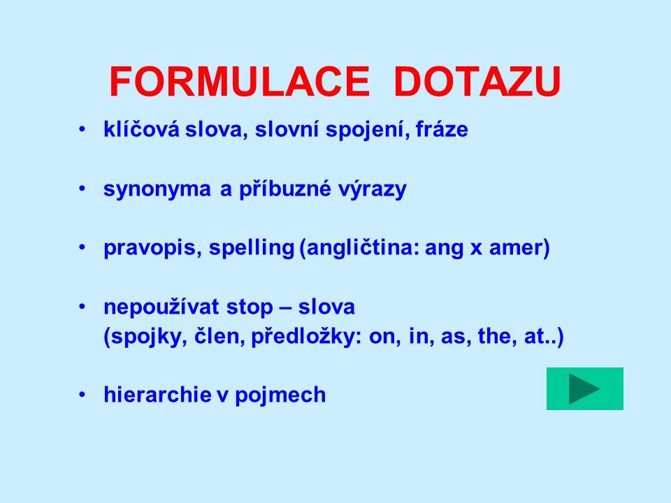 FORMULACE DOTAZU klíčová slova, slovní spojení, fráze synonyma a příbuzné výrazy pravopis, spelling (angličtina: ang x amer) nepoužívat stop – slova (spojky, člen, předložky: on, in, as, the, at..) hierarchie v pojmech