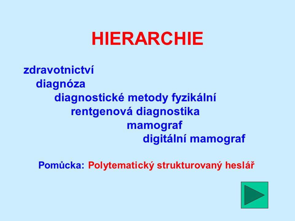 HIERARCHIE zdravotnictví diagnóza diagnostické metody fyzikální rentgenová diagnostika mamograf digitální mamograf Pomůcka: Polytematický strukturovaný heslář
