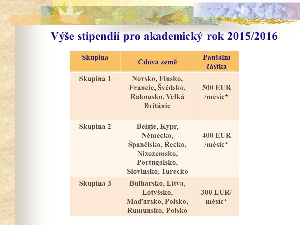 Výše stipendií pro akademický rok 2015/2016 Skupina Cílová země Paušální částka Skupina 1Norsko, Finsko, Francie, Švédsko, Rakousko, Velká Británie 500 EUR /měsíc* Skupina 2Belgie, Kypr, Německo, Španělsko, Řecko, Nizozemsko, Portugalsko, Slovinsko, Turecko 400 EUR /měsíc* Skupina 3Bulharsko, Litva, Lotyšsko, Maďarsko, Polsko, Rumunsko, Polsko 300 EUR/ měsíc*