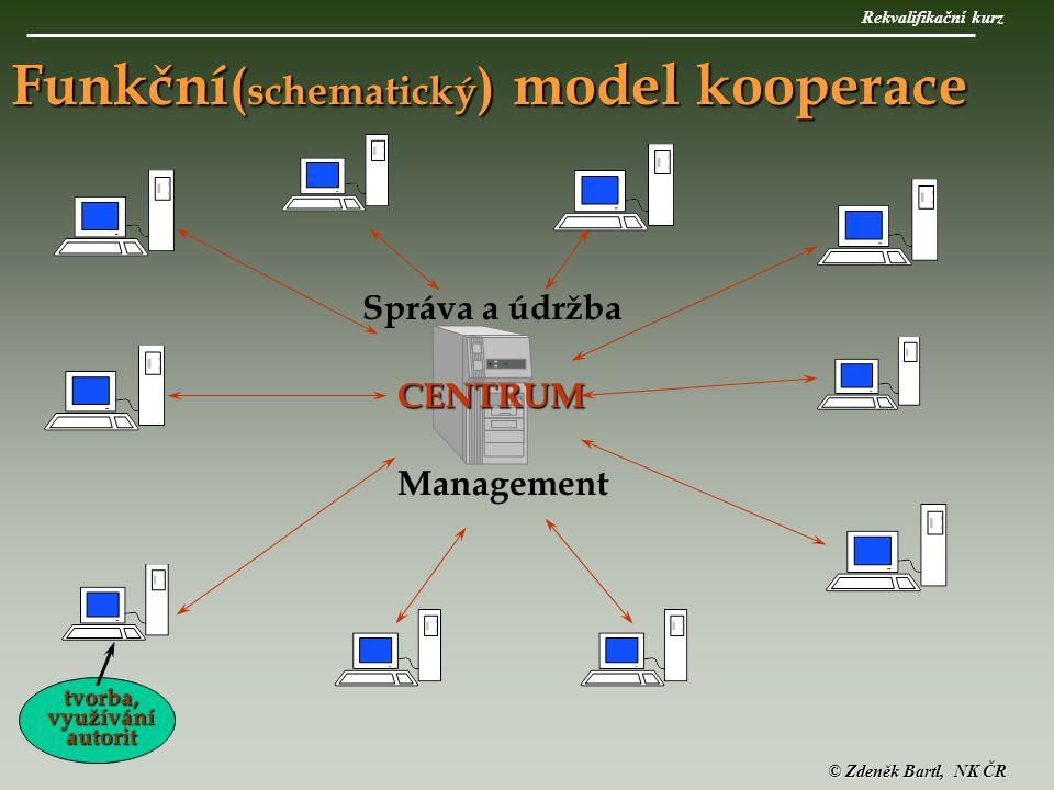 © Zdeněk Bartl, NK ČR Funkční ( schematický ) model kooperace CENTRUM Správa a údržba Management tvorba, využívání autorit Rekvalifikační kurz
