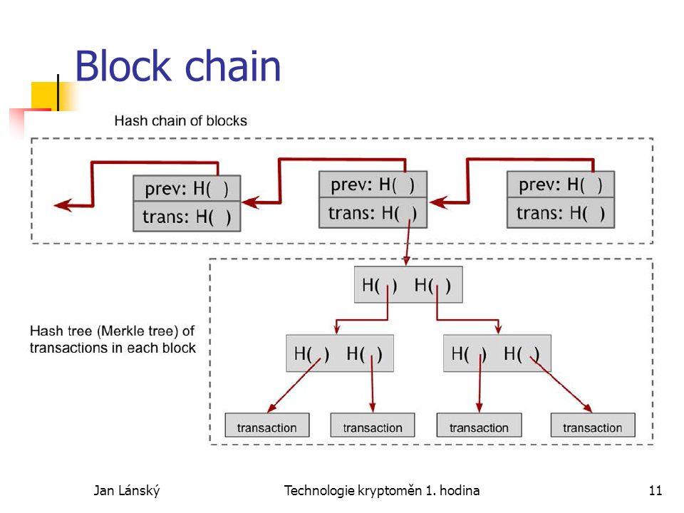 Jan LánskýTechnologie kryptoměn 1. hodina11 Block chain