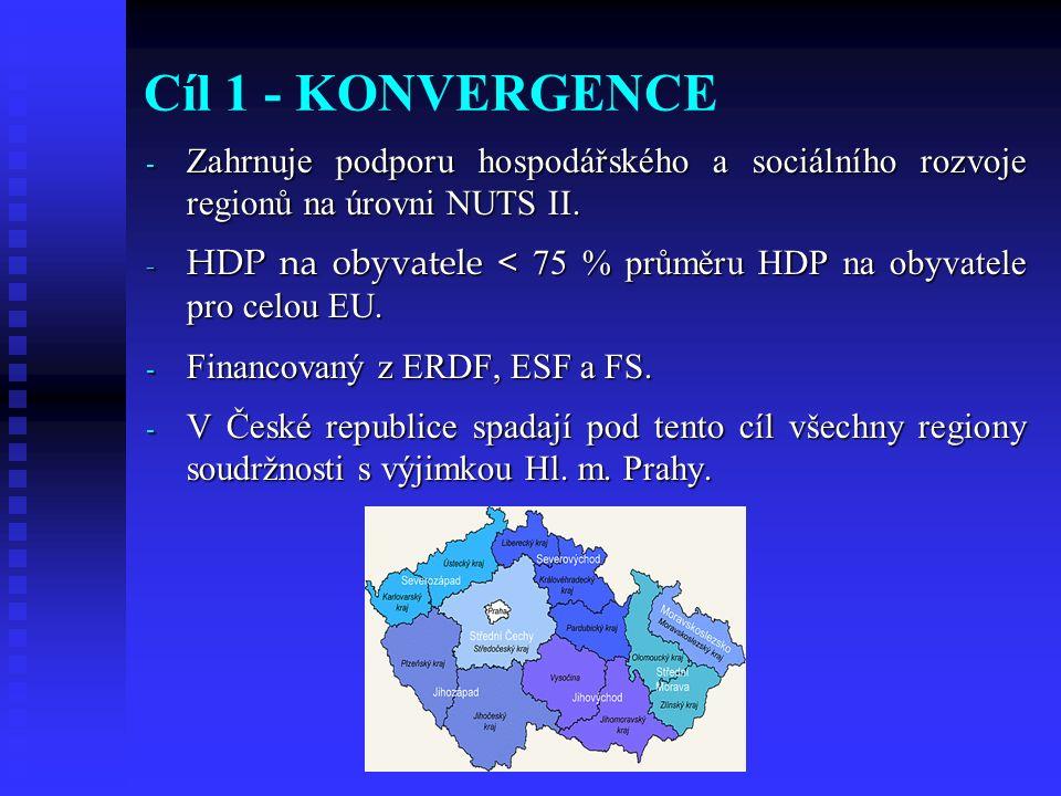 Cíl 1 - KONVERGENCE - Zahrnuje podporu hospodářského a sociálního rozvoje regionů na úrovni NUTS II. - HDP na obyvatele < 75 % průměru HDP na obyvatel