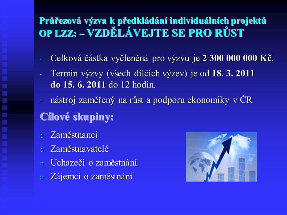 - Celková částka vyčleněná pro výzvu je 2 300 000 000 Kč. - Termín výzvy (všech dílčích výzev) je od 18. 3. 2011 do 15. 6. 2011 do 12 hodin. - nástroj