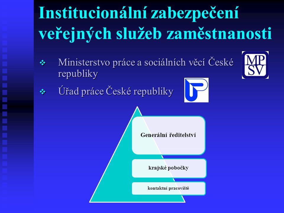 Institucionální zabezpečení veřejných služeb zaměstnanosti  Ministerstvo práce a sociálních věcí České republiky  Úřad práce České republiky Generál