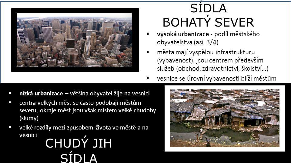 SÍDLA BOHATÝ SEVER  vysoká urbanizace - podíl městského obyvatelstva (asi 3/4)  města mají vyspělou infrastrukturu (vybavenost), jsou centrem předev