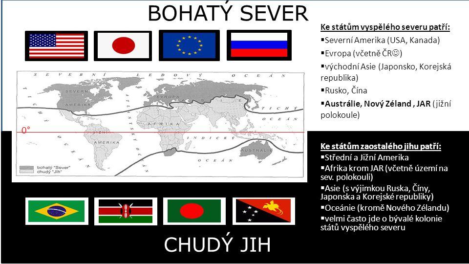 BOHATÝ SEVER CHUDÝ JIH Ke státům vyspělého severu patří:  Severní Amerika (USA, Kanada)  Evropa (včetně ČR )  východní Asie (Japonsko, Korejská rep