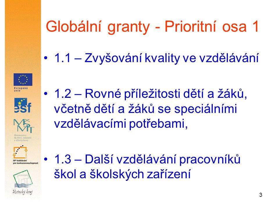 3 Globální granty - Prioritní osa 1 1.1 – Zvyšování kvality ve vzdělávání 1.2 – Rovné příležitosti dětí a žáků, včetně dětí a žáků se speciálními vzdělávacími potřebami, 1.3 – Další vzdělávání pracovníků škol a školských zařízení
