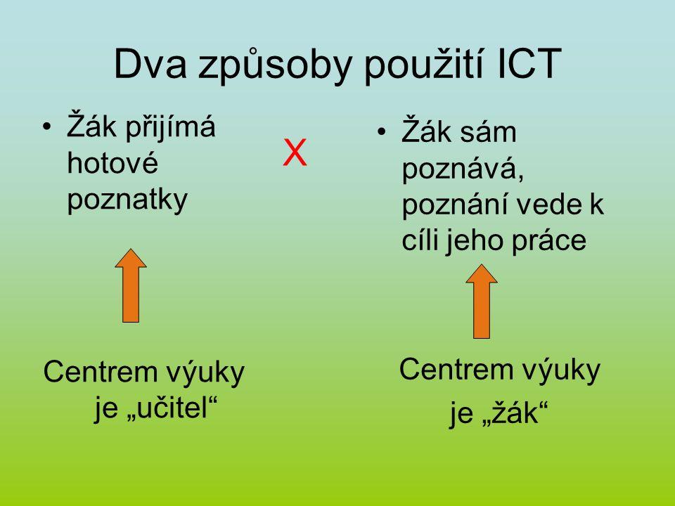 """Dva způsoby použití ICT Žák přijímá hotové poznatky Centrem výuky je """"učitel"""" Žák sám poznává, poznání vede k cíli jeho práce Centrem výuky je """"žák"""" X"""