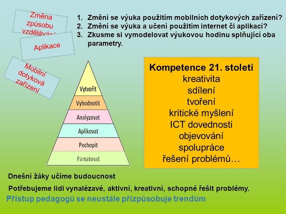 Kompetence 21.