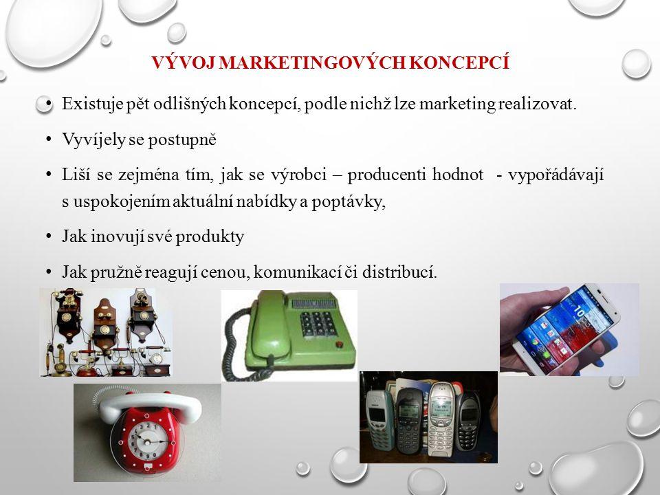VÝVOJ MARKETINGOVÝCH KONCEPCÍ Existuje pět odlišných koncepcí, podle nichž lze marketing realizovat.