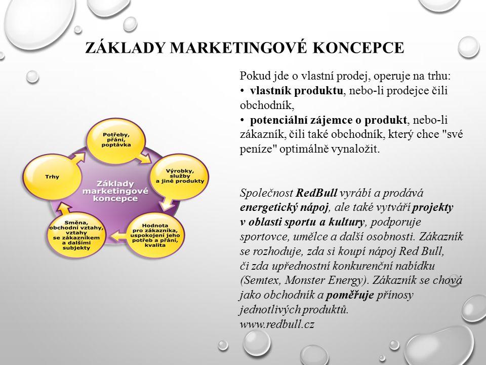 ZÁKLADY MARKETINGOVÉ KONCEPCE Pokud jde o vlastní prodej, operuje na trhu: vlastník produktu, nebo-li prodejce čili obchodník, potenciální zájemce o p