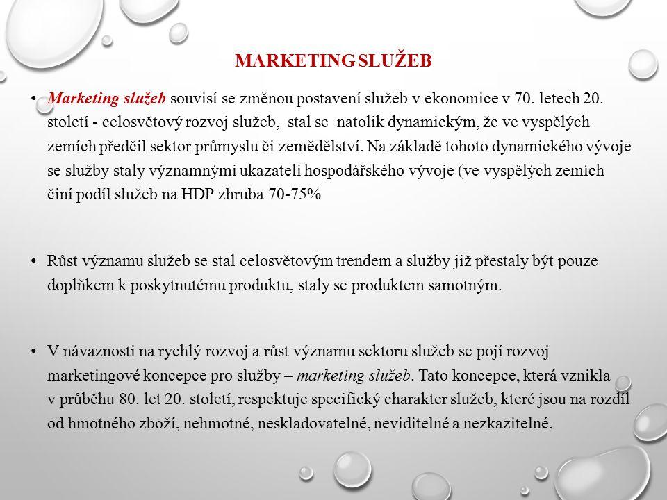 MARKETING SLUŽEB Marketing služeb souvisí se změnou postavení služeb v ekonomice v 70.