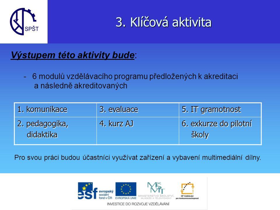 3. Klíčová aktivita Výstupem této aktivity bude: - 6 modulů vzdělávacího programu předložených k akreditaci a následně akreditovaných Pro svou práci b