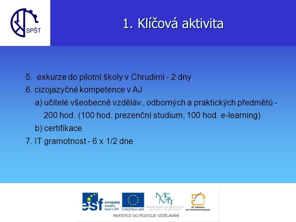 1. Klíčová aktivita 5. exkurze do pilotní školy v Chrudimi - 2 dny 6.