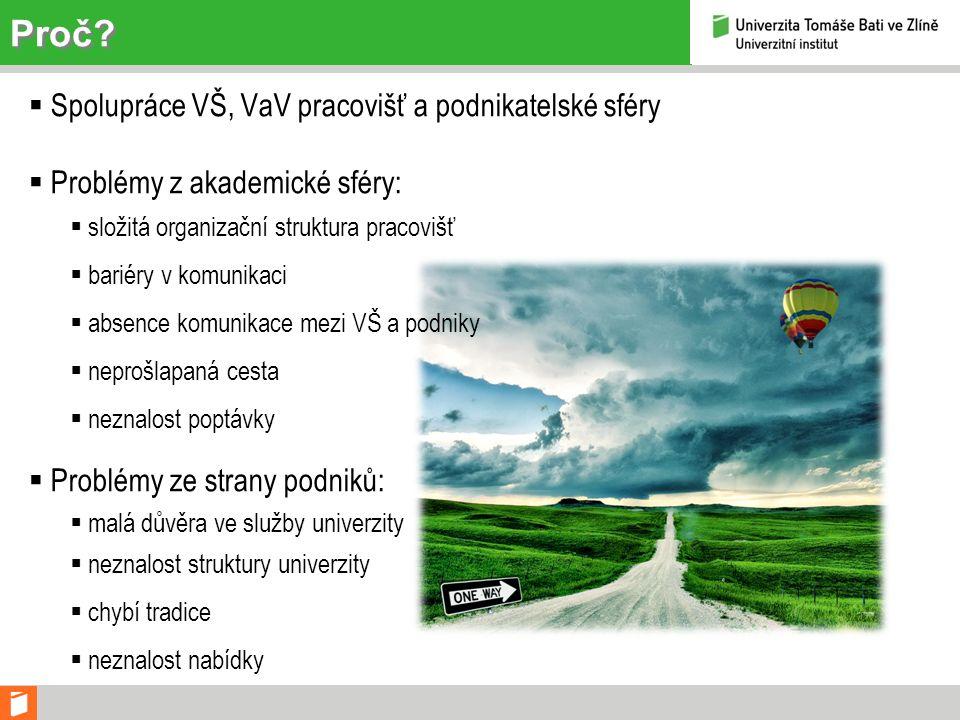 Proč?  Spolupráce VŠ, VaV pracovišť a podnikatelské sféry  Problémy z akademické sféry:  složitá organizační struktura pracovišť  bariéry v komuni