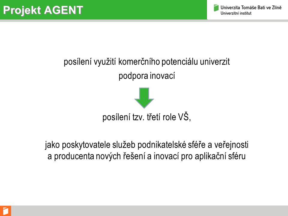 Projekt AGENT posílení využití komerčního potenciálu univerzit podpora inovací posílení tzv.