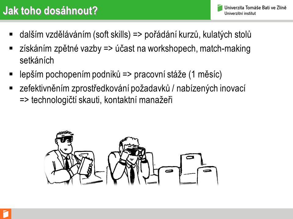 Jak toho dosáhnout?  dalším vzděláváním (soft skills) => pořádání kurzů, kulatých stolů  získáním zpětné vazby => účast na workshopech, match-making