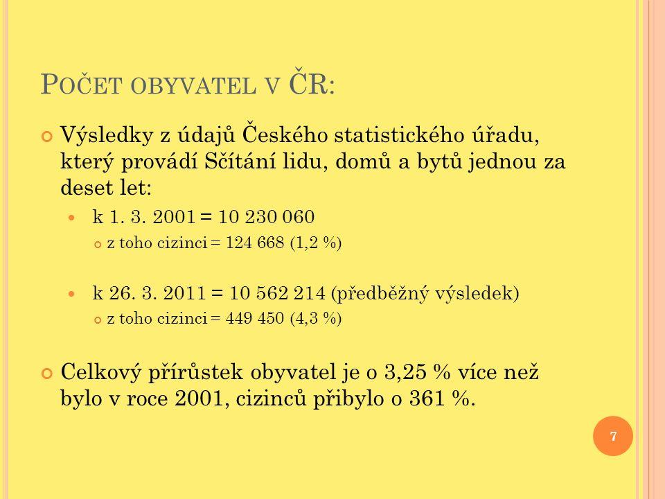 O RGÁNY PRO MENŠINY NA ÚZEMÍ ČR: Zákon č.273/2001Sb.
