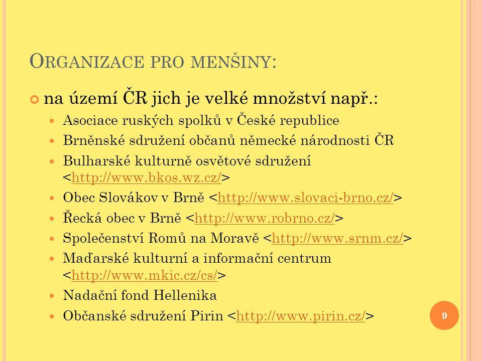 některé velké organizace, které pomáhají cizincům: Člověk v tísni http://www.clovekvtisni.cz/ Sdružení pro integraci a migraci http://www.migrace.com/ Organizace na podporu integrace menšin http://www.opim.cz/ http://www.opim.cz/ Sdružení Česká katolická charita http://www.charita.cz/ Organizace pro pomoc uprchlíkům http://www.opu.cz/ 10