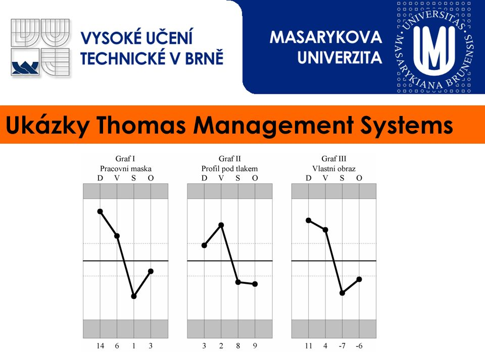 Ukázky Thomas Management Systems