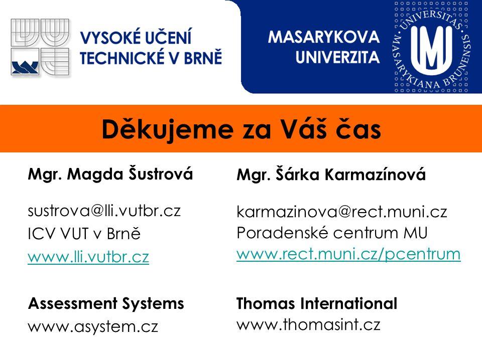 Děkujeme za Váš čas Mgr. Magda Šustrová sustrova@lli.vutbr.cz ICV VUT v Brně www.lli.vutbr.cz Assessment Systems www.asystem.cz Mgr. Šárka Karmazínová