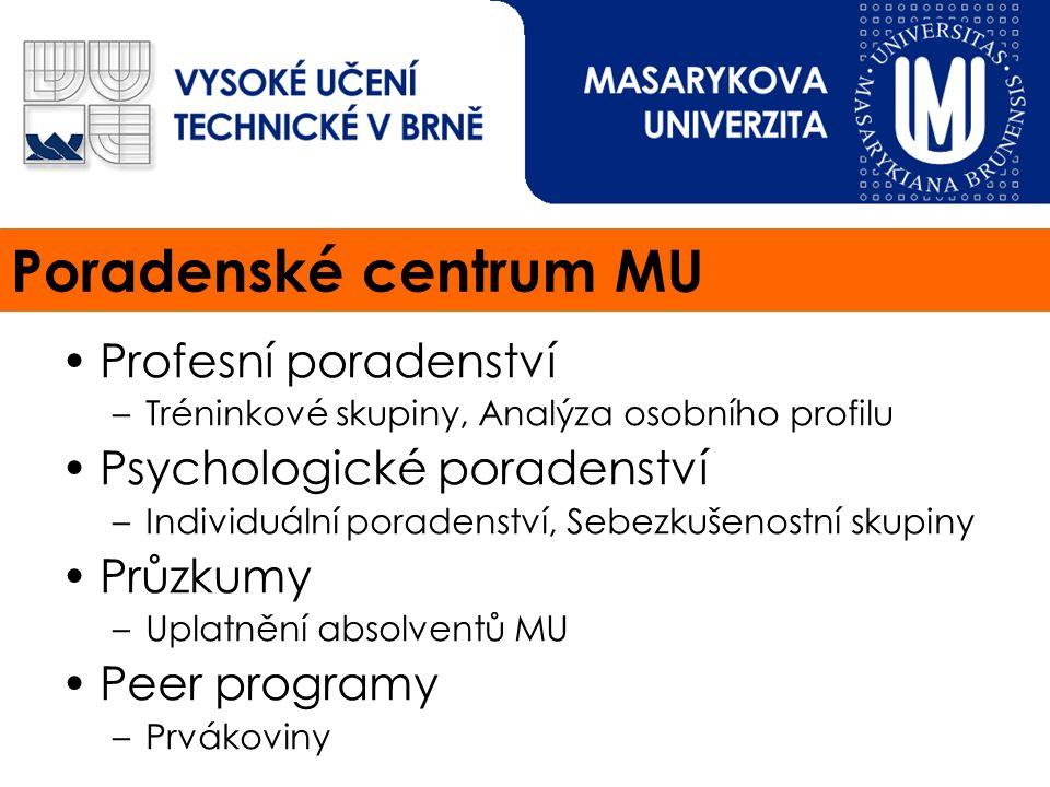 Poradenské centrum MU Profesní poradenství –Tréninkové skupiny, Analýza osobního profilu Psychologické poradenství –Individuální poradenství, Sebezkušenostní skupiny Průzkumy –Uplatnění absolventů MU Peer programy –Prvákoviny