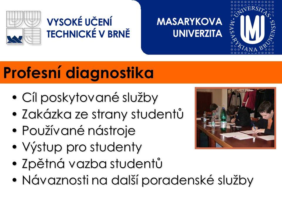 Profesní diagnostika Cíl poskytované služby Cíl poskytované služby Zakázka ze strany studentů Zakázka ze strany studentů Používané nástroje Používané