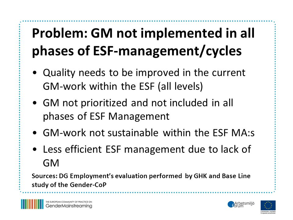 Problem: GM not implemented in all phases of ESF-management/cycles Quality needs to be improved in the current GM-work within the ESF (all levels) GM not prioritized and not included in all phases of ESF Management GM-work not sustainable within the ESF MA:s Less efficient ESF management due to lack of GM Sources: DG Employment's evaluation performed by GHK and Base Line study of the Gender-CoP