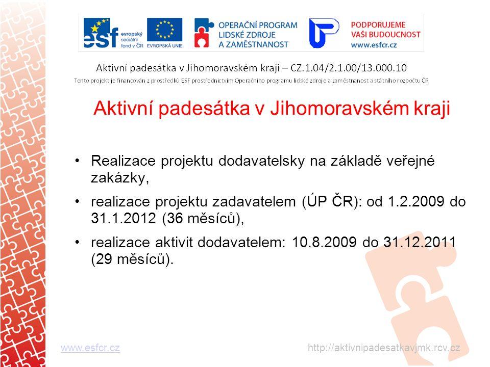 Aktivní padesátka v Jihomoravském kraji Realizace projektu dodavatelsky na základě veřejné zakázky, realizace projektu zadavatelem (ÚP ČR): od 1.2.2009 do 31.1.2012 (36 měsíců), realizace aktivit dodavatelem: 10.8.2009 do 31.12.2011 (29 měsíců).