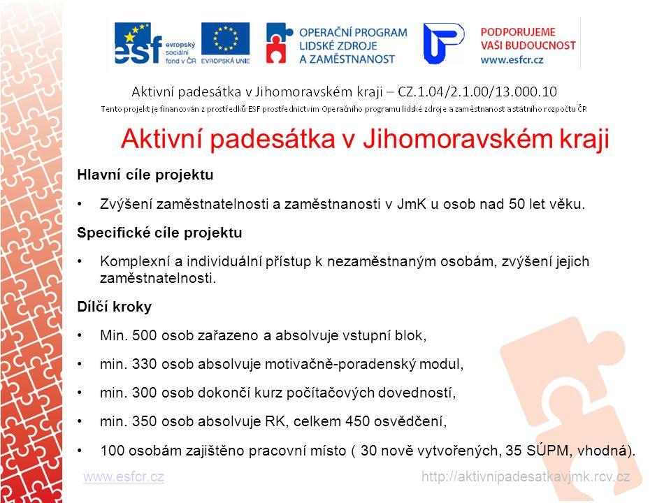 Aktivní padesátka v Jihomoravském kraji Hlavní cíle projektu Zvýšení zaměstnatelnosti a zaměstnanosti v JmK u osob nad 50 let věku.