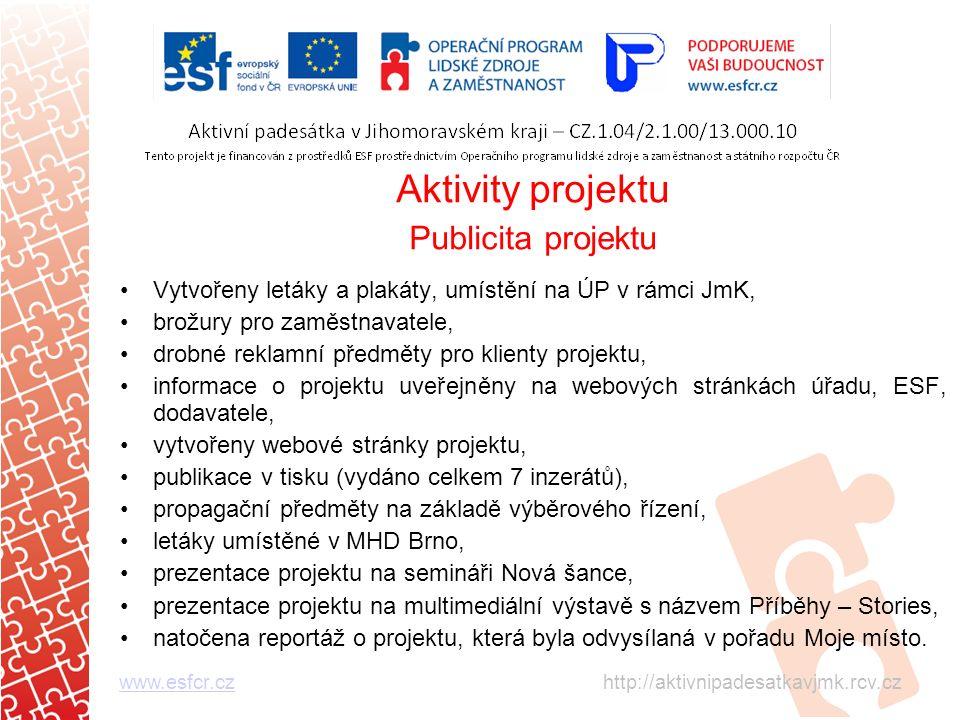 Aktivity projektu Publicita projektu Vytvořeny letáky a plakáty, umístění na ÚP v rámci JmK, brožury pro zaměstnavatele, drobné reklamní předměty pro klienty projektu, informace o projektu uveřejněny na webových stránkách úřadu, ESF, dodavatele, vytvořeny webové stránky projektu, publikace v tisku (vydáno celkem 7 inzerátů), propagační předměty na základě výběrového řízení, letáky umístěné v MHD Brno, prezentace projektu na semináři Nová šance, prezentace projektu na multimediální výstavě s názvem Příběhy – Stories, natočena reportáž o projektu, která byla odvysílaná v pořadu Moje místo.
