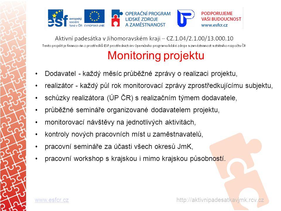 Monitoring projektu Dodavatel - každý měsíc průběžné zprávy o realizaci projektu, realizátor - každý půl rok monitorovací zprávy zprostředkujícímu subjektu, schůzky realizátora (ÚP ČR) s realizačním týmem dodavatele, průběžné semináře organizované dodavatelem projektu, monitorovací návštěvy na jednotlivých aktivitách, kontroly nových pracovních míst u zaměstnavatelů, pracovní semináře za účasti všech okresů JmK, pracovní workshop s krajskou i mimo krajskou působností.