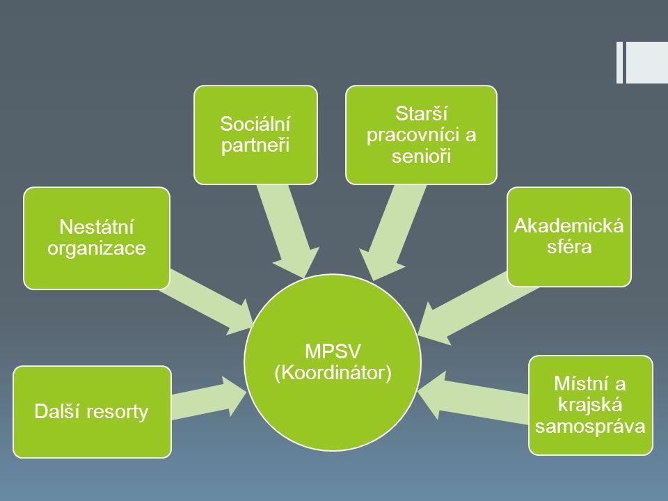 MPSV (Koordinátor) Další resorty Nestátní organizace Sociální partneři Starší pracovníci a senioři Akademická sféra Místní a krajská samospráva
