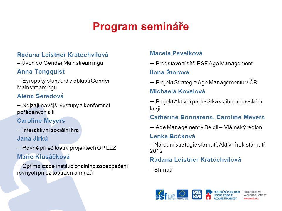 ESF Age Network – základní informace mezinárodní síť financovaná Evropskou komisí Období: 2010 - 2013 16 členů – zástupci řídících orgánů a zprostředkujících subjektů ESF v dané zemi Cíl: mezinárodní spolupráce v oblasti Age Managementu sběr projektů, programů dobré praxe - v rámci ESF i mimo něj návrh doporučení a nástrojů pro Age Management zefektivnění ESF prostřednictvím vzájemné spolupráce sdílení dobré praxe Východiska: demografické změny → socioekonomické změny Evropské strukturální fondy Strategie 2020
