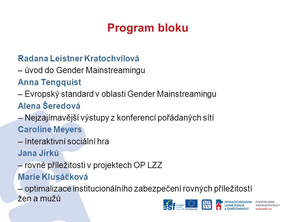 Klíčová aktivita 2 strategie rovných příležitostí žen a mužů pro Českou republiku pilotní ověření strategie Optimalizace fungování institucionálního rámce rovných příležitostí žen a mužů Rada vlády pro rovné příležitosti žen a mužů 4 výbory Rady Pracovní skupina pro rovné příležitosti Priority a postupy vlády při prosazování rovných příležitostí pro ženy a muže Koordinátorky a koordinátoři na jednotlivých ministerstvech atd.