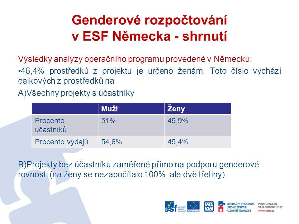 Genderové rozpočtování v ESF Německa - shrnutí Výsledky analýzy operačního programu provedené v Německu: 46,4% prostředků z projektu je určeno ženám.